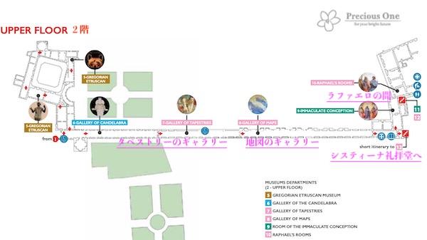 ヴァチカン美術館の館内図2階